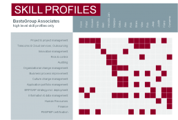 Bastagroup skill profiles
